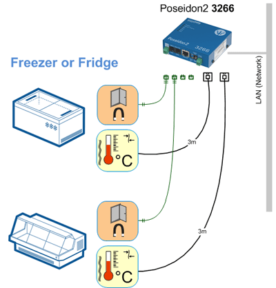 P2-3266 app2 freezer temperature